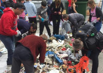 Clean-Up Villars